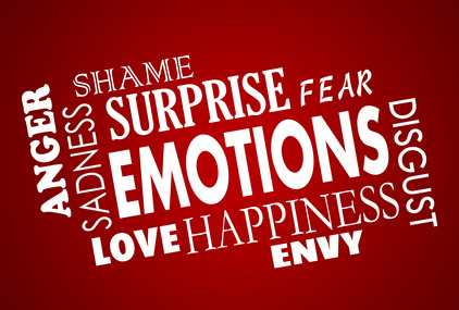 Emotions Happiness Sadess Anger Love Word Collage